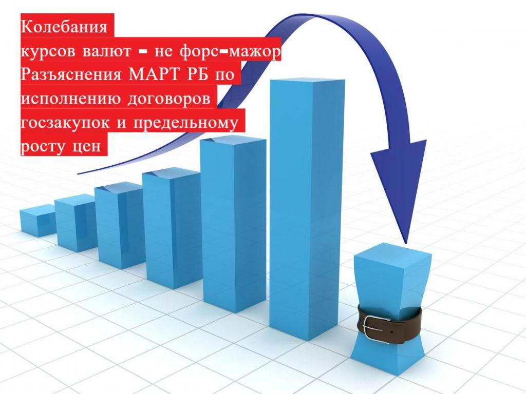 Разъяснения МАРТ РБ о ценах и госзакупках